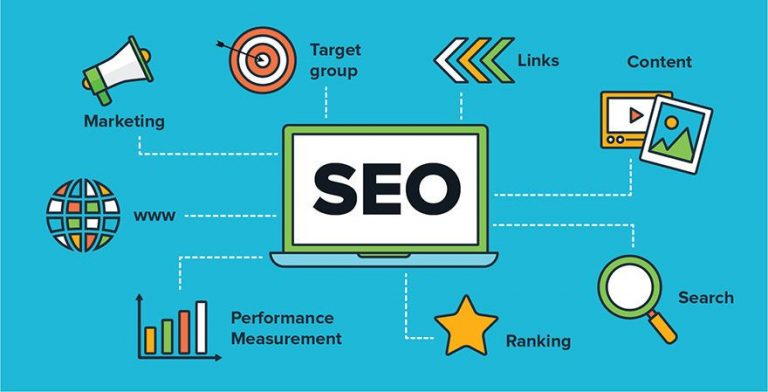 What is SEO and how much does it cost?